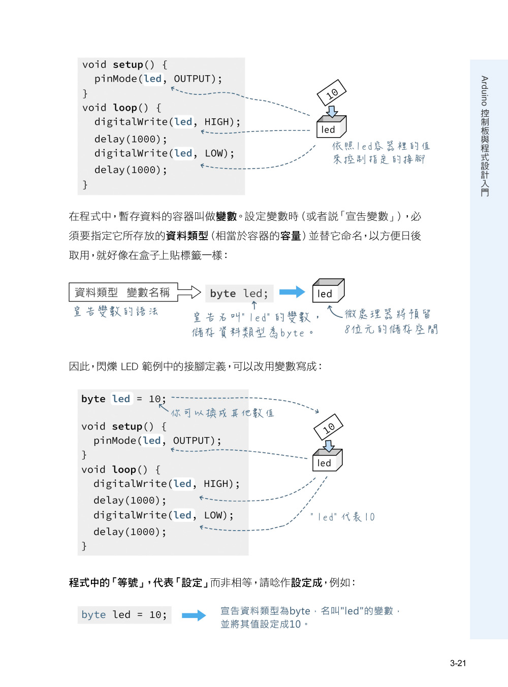 超 圖解 arduino 互動 設計 入門 電子 書